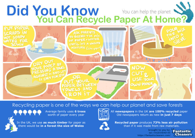 recycling paper at home
